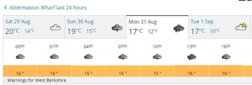 Screenshot of a weather forecast